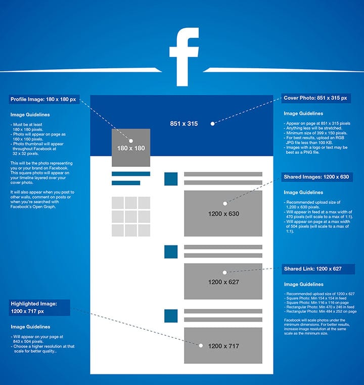 Taille images facebook